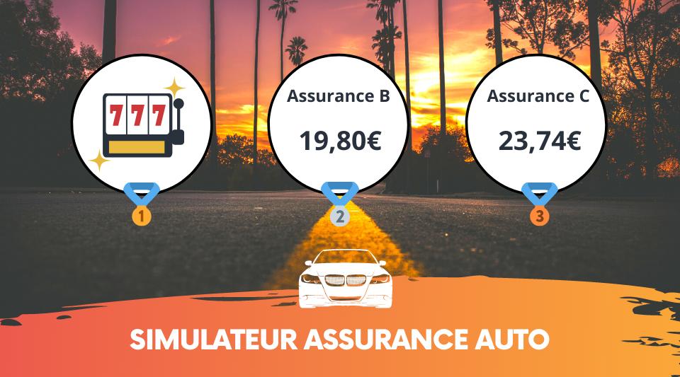 Des Assurances Auto à partir de 12€ par mois ? Possible grâce à ce simulateur qui compare plus de 50 assureurs auto | Tarifs en 2 min.